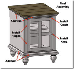 End Table Plans - Step 10