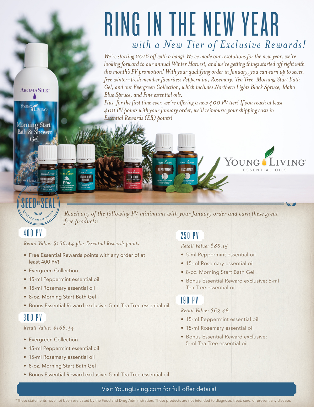 January 2016 Young Living Monthly Promo